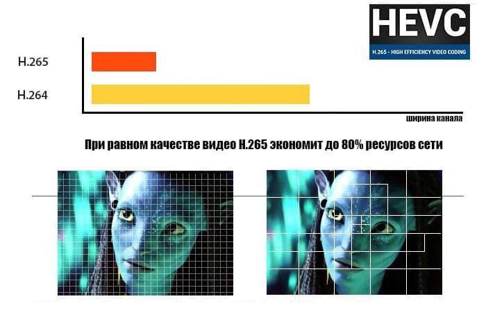 H265vsH264.jpg