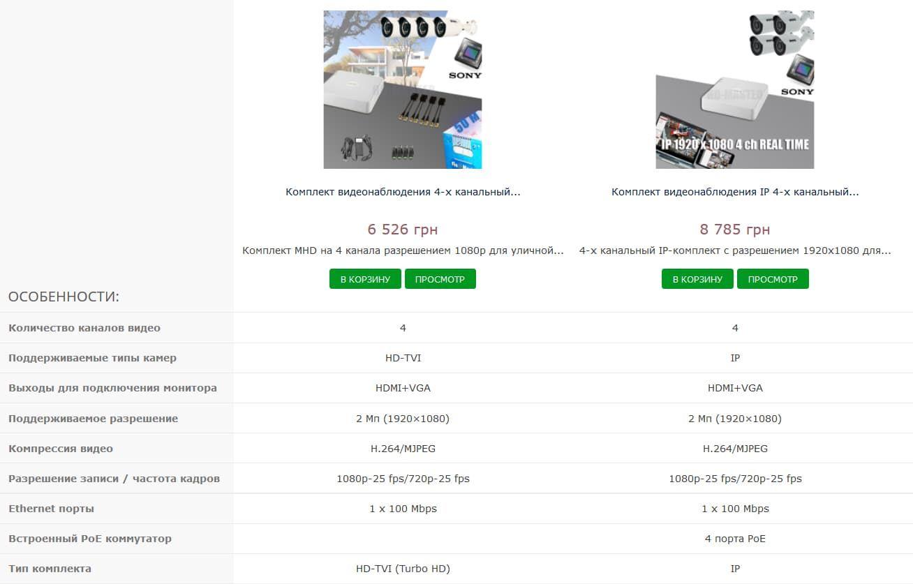 compare-ip-tvi.jpg