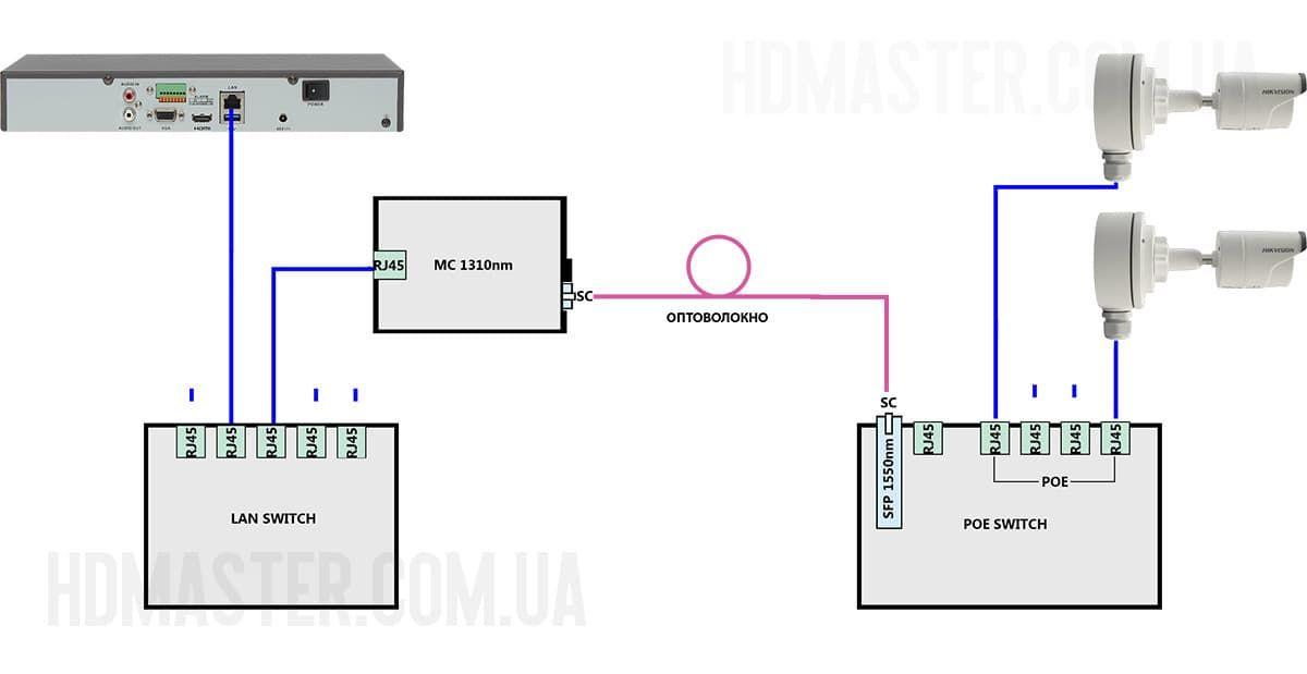 IP-kamery-optovolokno-44.jpg