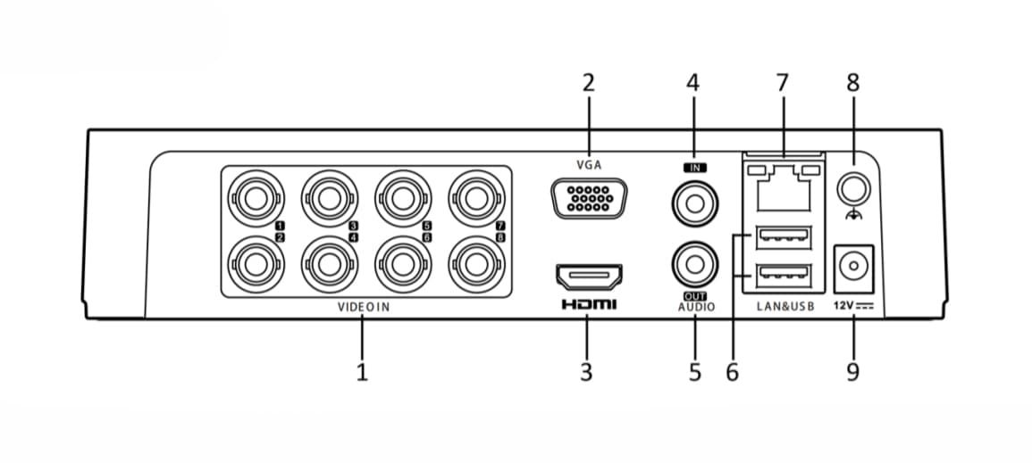 DS-7104HUHI-K1