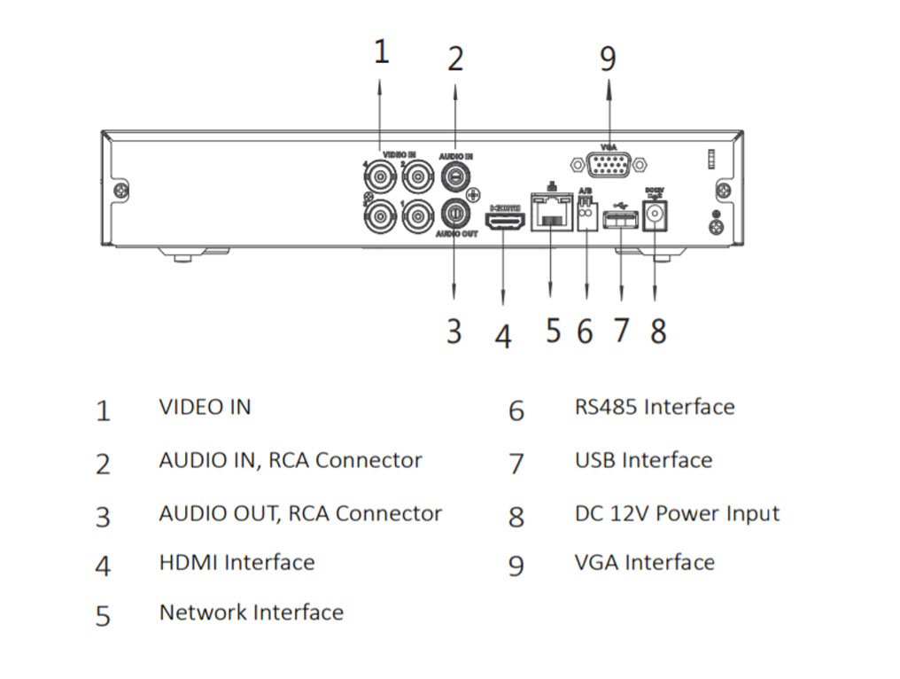 DH-HCVR5104H-S2-hdm3-rear.jpg
