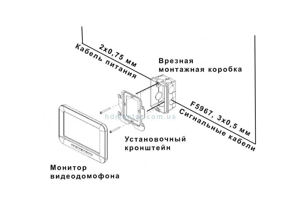 Кабели на блок видеодомофона
