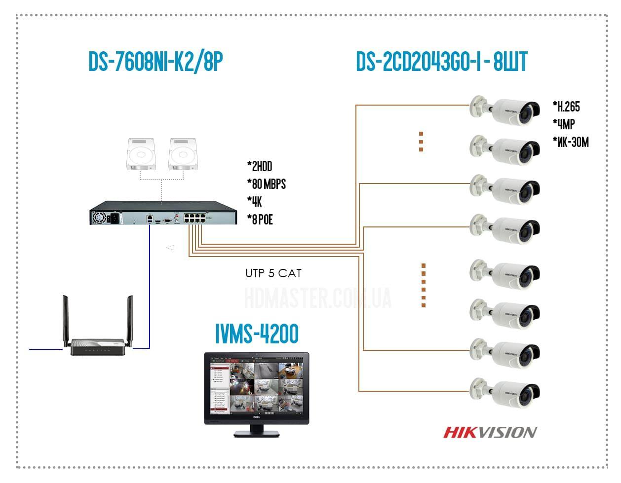 4mp-hikvision-IP-8p0e.jpg