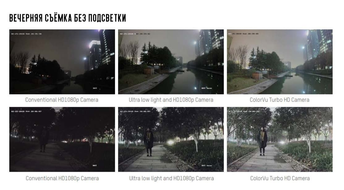 Hikvision colorvu vs lowlight