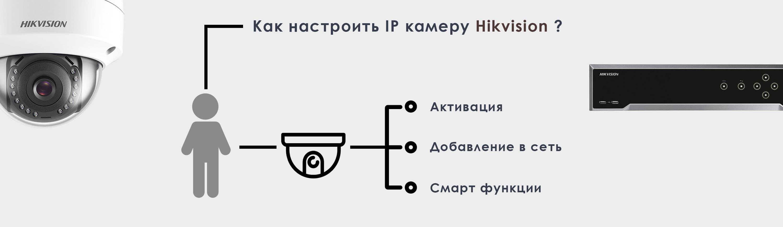 Як налагодити IP камеру