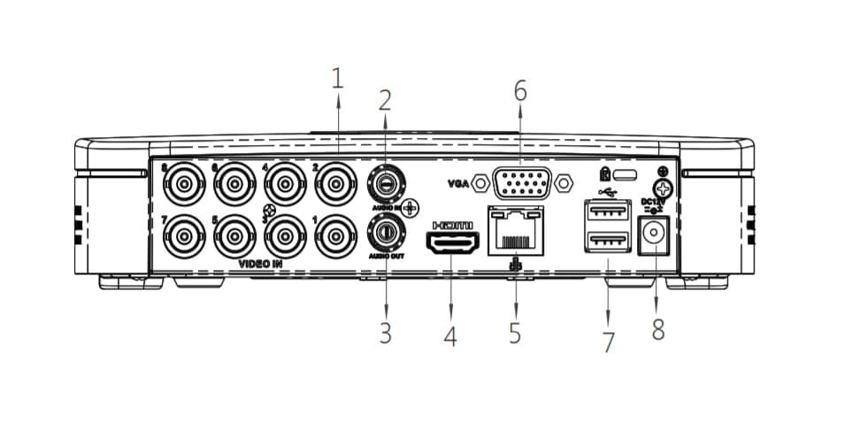 DH-HCVR5108C-S3-rear-hdm4.jpg