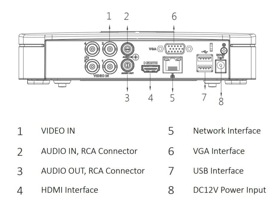 DH-HCVR5104-rear-hdm4-2.jpg