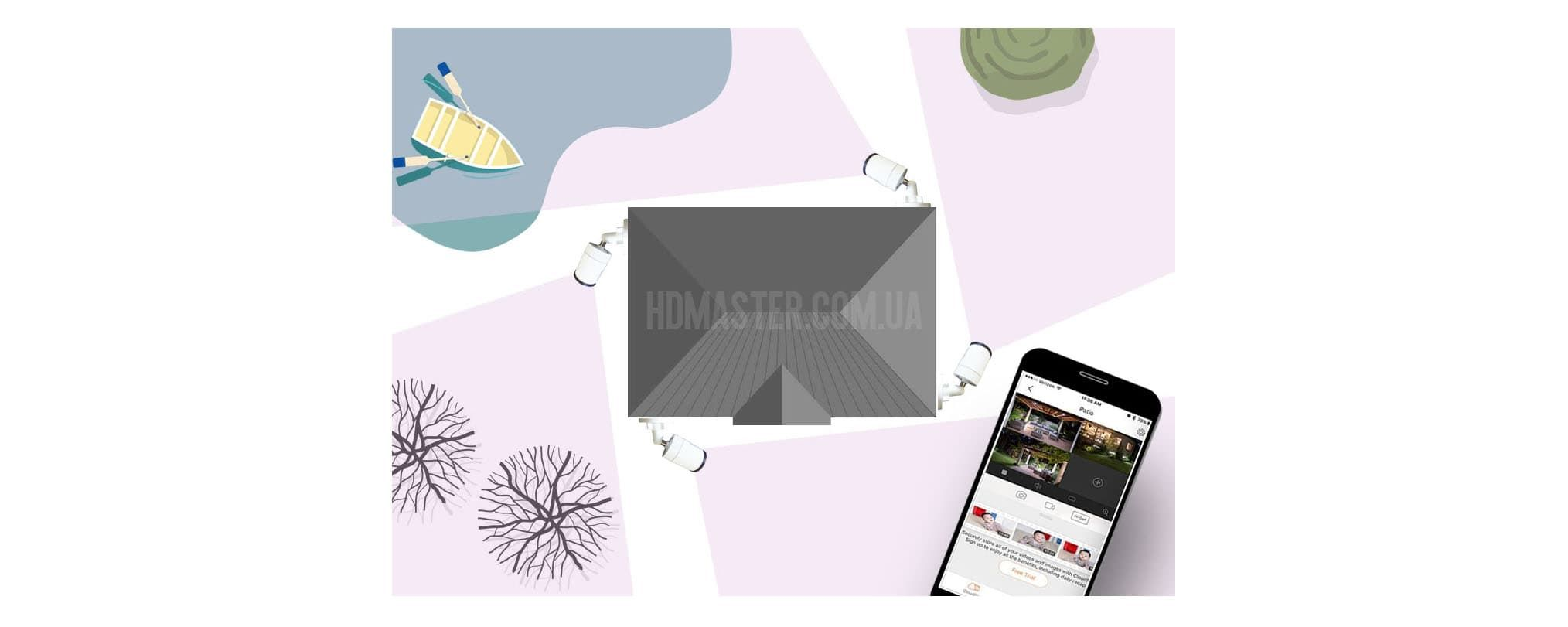 Схема системі видеонаблюдения