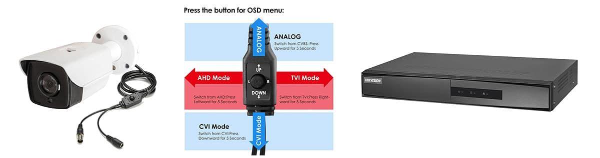 MHD камеры видеонаблюдения